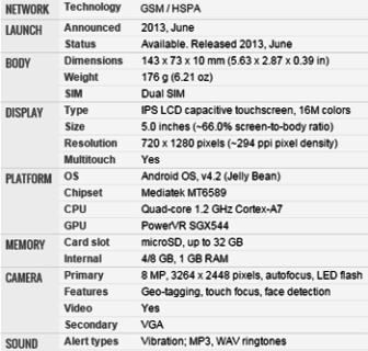 lenovo-P780-specifications
