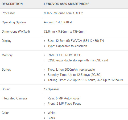 techyhow.com-lenovo-a536-specifications