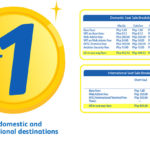 Book Now! Piso Fare by Cebu Pacific Offered for All Domestic and International Flights